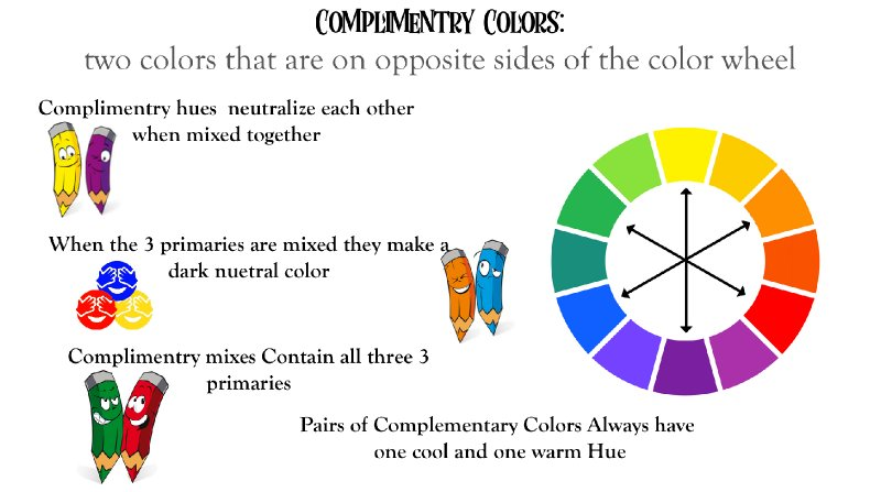 Complimentry colors .jpg